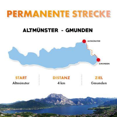 PermanenteStrecke3